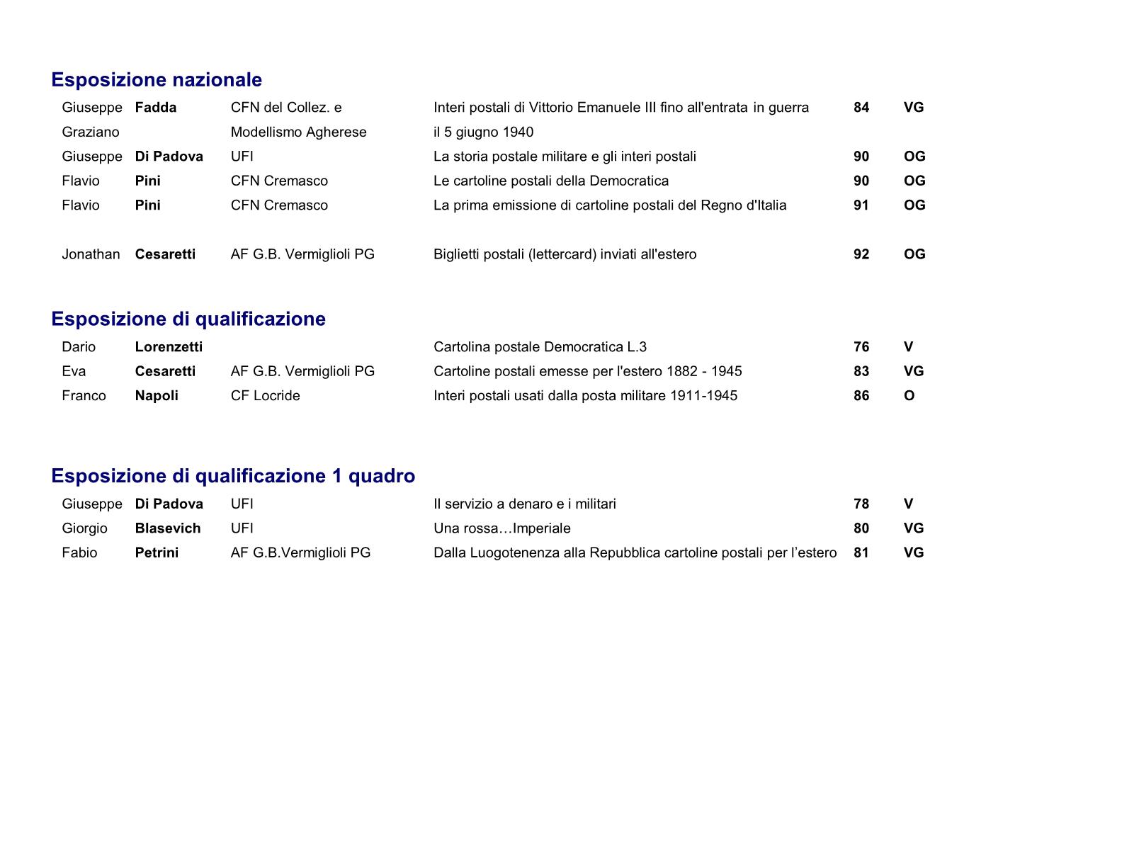Documento21
